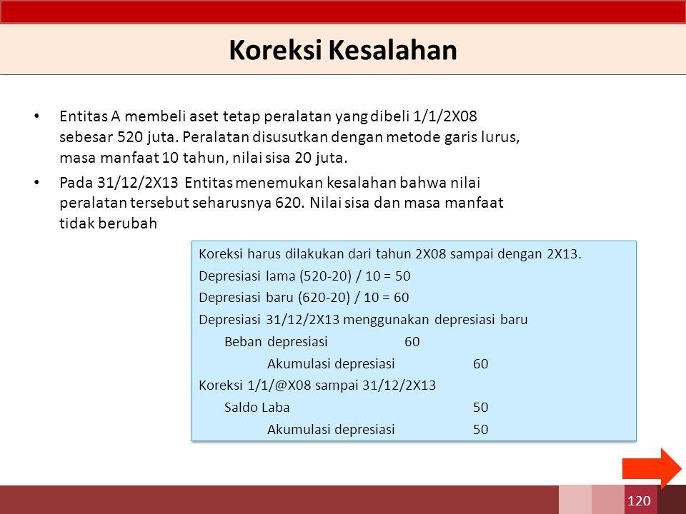 Koreksi Kesalahan Entitas A membeli aset tetap peralatan yang dibeli 1/1/2X08 sebesar 520 juta.