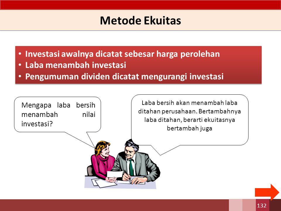 Metode Ekuitas Laba bersih akan menambah laba ditahan perusahaan.