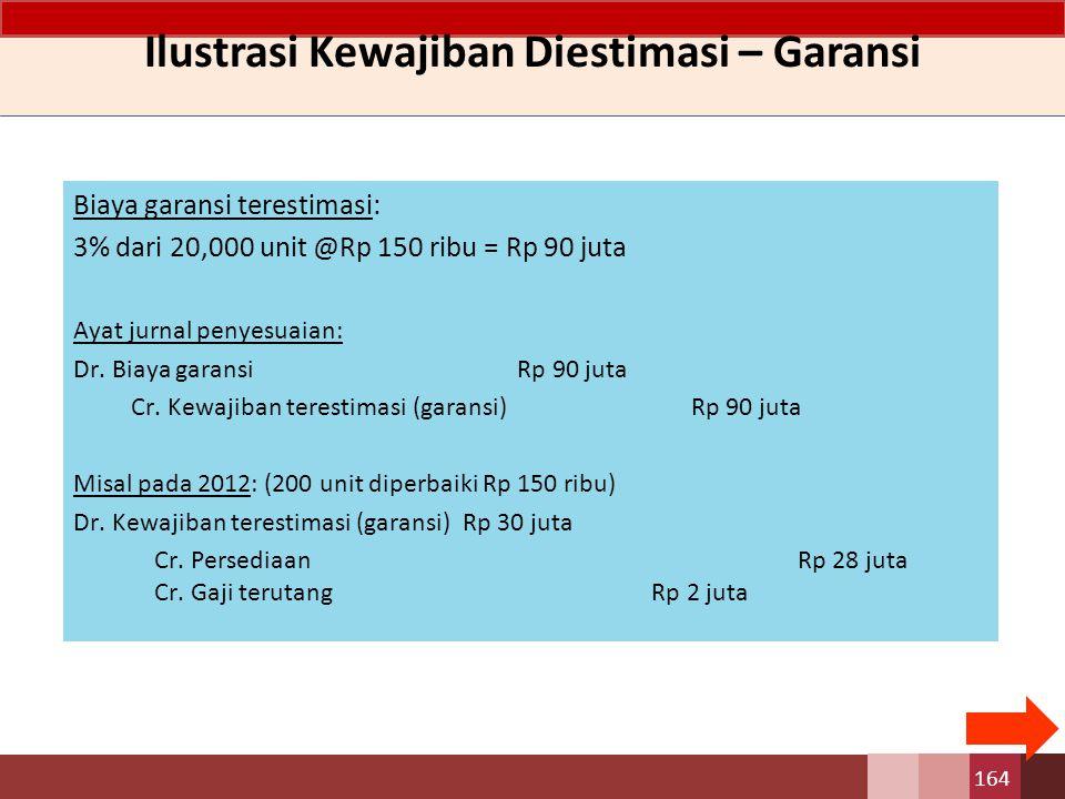 Ilustrasi Kewajiban Diestimasi – Garansi Biaya garansi terestimasi: 3% dari 20,000 unit @Rp 150 ribu = Rp 90 juta Ayat jurnal penyesuaian: Dr.