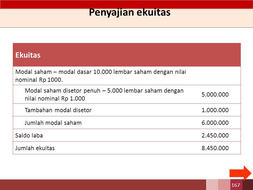 Penyajian ekuitas Ekuitas Modal saham – modal dasar 10.000 lembar saham dengan nilai nominal Rp 1000.