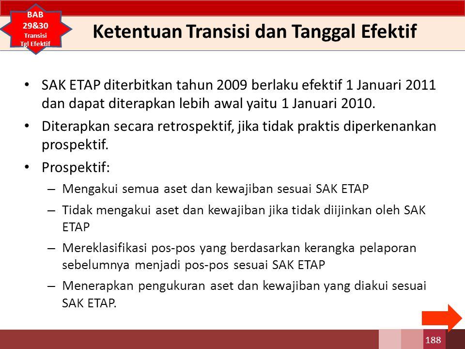 Ketentuan Transisi dan Tanggal Efektif SAK ETAP diterbitkan tahun 2009 berlaku efektif 1 Januari 2011 dan dapat diterapkan lebih awal yaitu 1 Januari