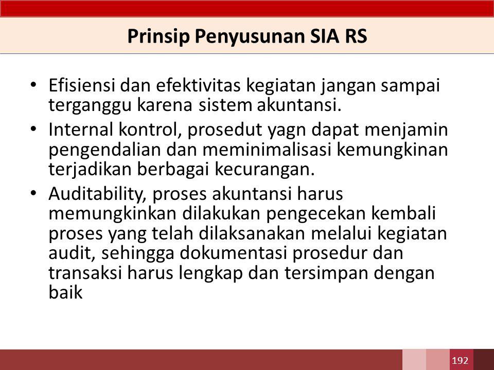 Prinsip Penyusunan SIA RS Efisiensi dan efektivitas kegiatan jangan sampai terganggu karena sistem akuntansi. Internal kontrol, prosedut yagn dapat me