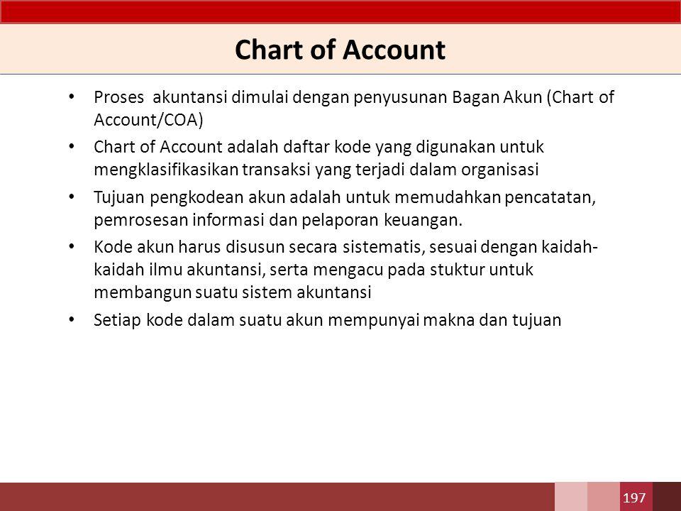 Chart of Account Proses akuntansi dimulai dengan penyusunan Bagan Akun (Chart of Account/COA) Chart of Account adalah daftar kode yang digunakan untuk mengklasifikasikan transaksi yang terjadi dalam organisasi Tujuan pengkodean akun adalah untuk memudahkan pencatatan, pemrosesan informasi dan pelaporan keuangan.