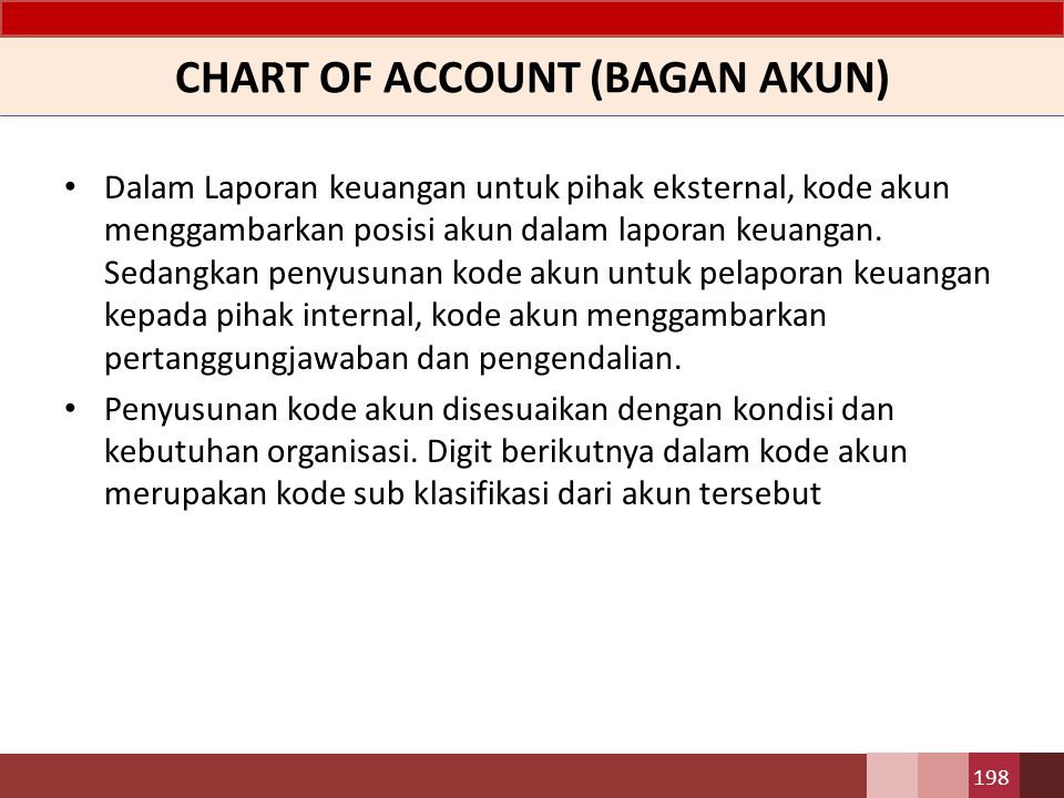 CHART OF ACCOUNT (BAGAN AKUN) Dalam Laporan keuangan untuk pihak eksternal, kode akun menggambarkan posisi akun dalam laporan keuangan.
