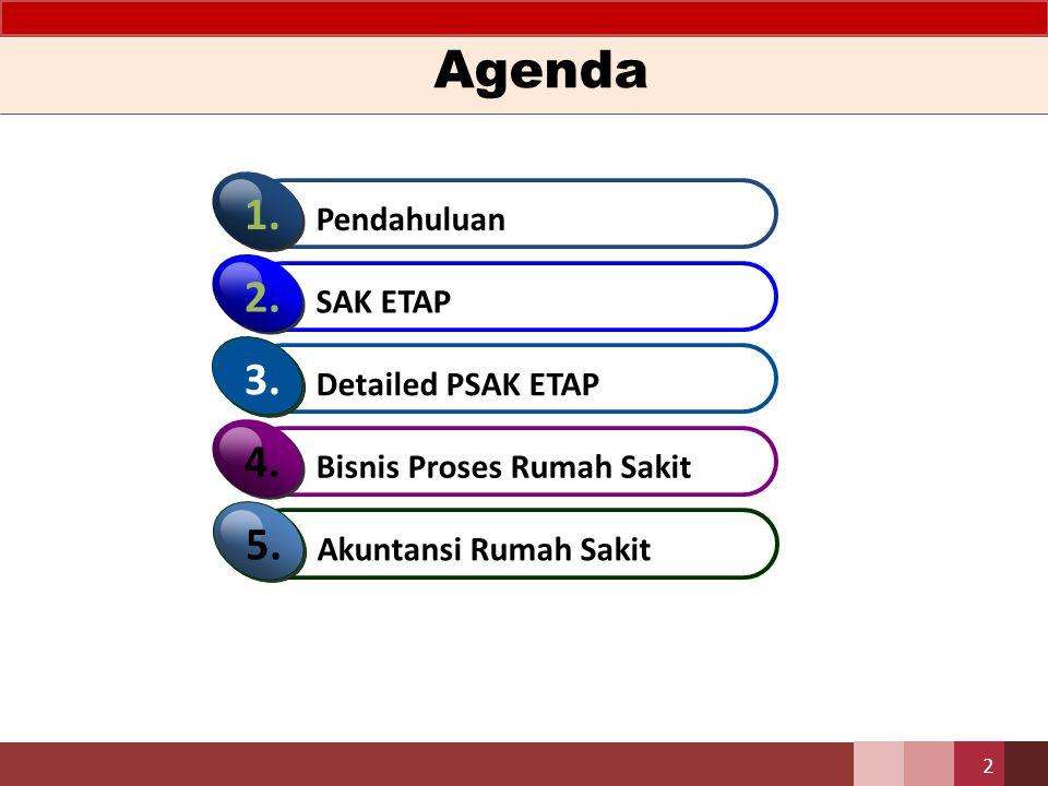 Agenda Pendahuluan 1. SAK ETAP 2. Detailed PSAK ETAP 3. Bisnis Proses Rumah Sakit 4. Akuntansi Rumah Sakit 5. 2