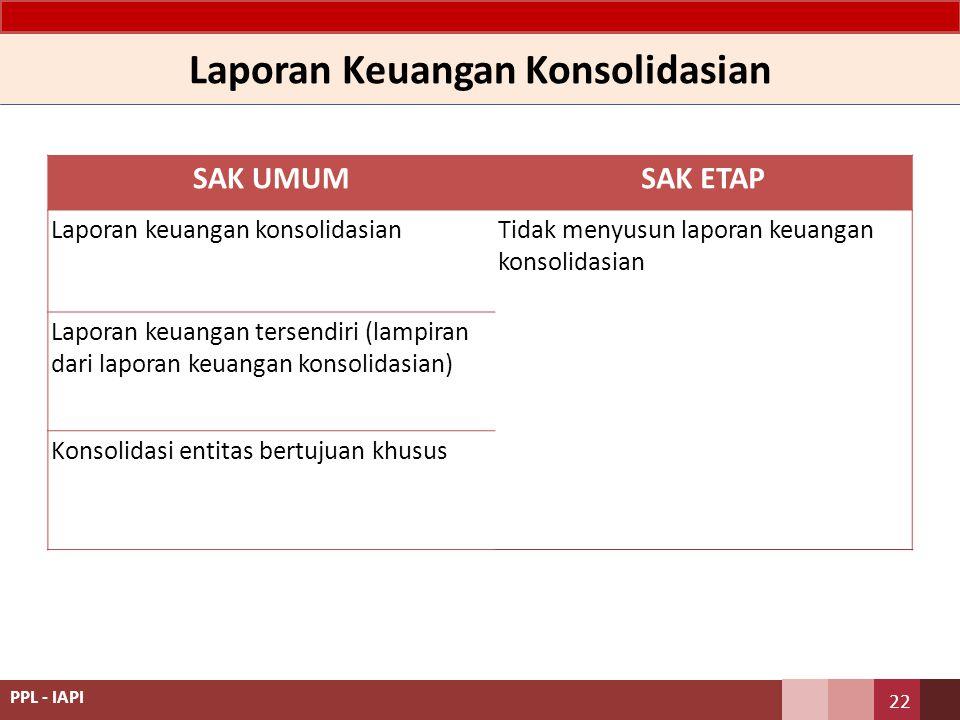 SAK UMUMSAK ETAP Laporan keuangan konsolidasianTidak menyusun laporan keuangan konsolidasian Laporan keuangan tersendiri (lampiran dari laporan keuangan konsolidasian) Konsolidasi entitas bertujuan khusus Laporan Keuangan Konsolidasian 22 PPL - IAPI