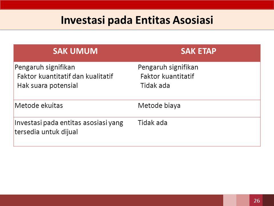 SAK UMUMSAK ETAP Pengaruh signifikan Faktor kuantitatif dan kualitatif Hak suara potensial Pengaruh signifikan Faktor kuantitatif Tidak ada Metode ekuitasMetode biaya Investasi pada entitas asosiasi yang tersedia untuk dijual Tidak ada Investasi pada Entitas Asosiasi 26