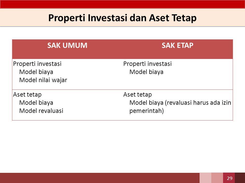 SAK UMUMSAK ETAP Properti investasi Model biaya Model nilai wajar Properti investasi Model biaya Aset tetap Model biaya Model revaluasi Aset tetap Model biaya (revaluasi harus ada izin pemerintah) Properti Investasi dan Aset Tetap 29