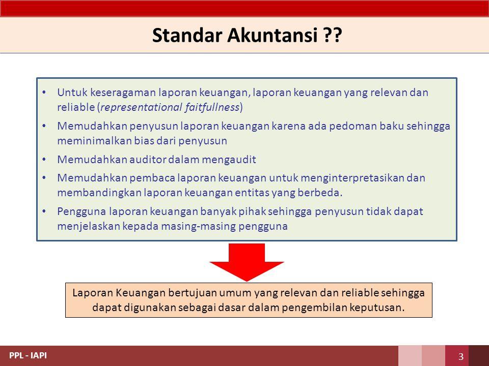 Standar Akuntansi ?.