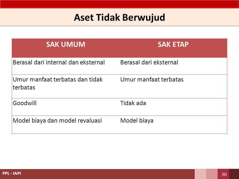 SAK UMUMSAK ETAP Berasal dari internal dan eksternalBerasal dari eksternal Umur manfaat terbatas dan tidak terbatas Umur manfaat terbatas GoodwillTidak ada Model biaya dan model revaluasiModel biaya Aset Tidak Berwujud 30 PPL - IAPI