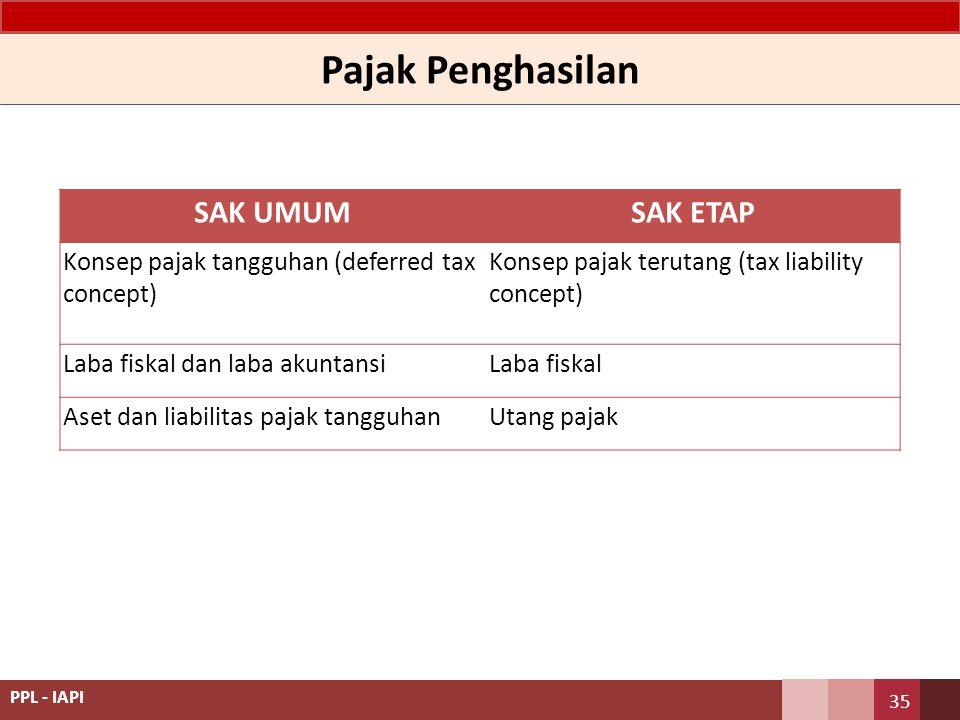 SAK UMUMSAK ETAP Konsep pajak tangguhan (deferred tax concept) Konsep pajak terutang (tax liability concept) Laba fiskal dan laba akuntansiLaba fiskal Aset dan liabilitas pajak tangguhanUtang pajak Pajak Penghasilan 35 PPL - IAPI