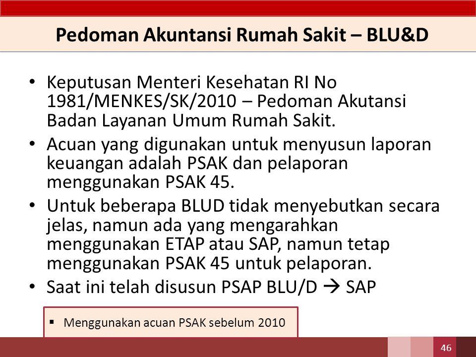 Pedoman Akuntansi Rumah Sakit – BLU&D Keputusan Menteri Kesehatan RI No 1981/MENKES/SK/2010 – Pedoman Akutansi Badan Layanan Umum Rumah Sakit. Acuan y