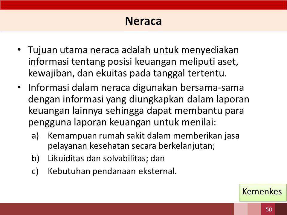 Neraca Tujuan utama neraca adalah untuk menyediakan informasi tentang posisi keuangan meliputi aset, kewajiban, dan ekuitas pada tanggal tertentu.