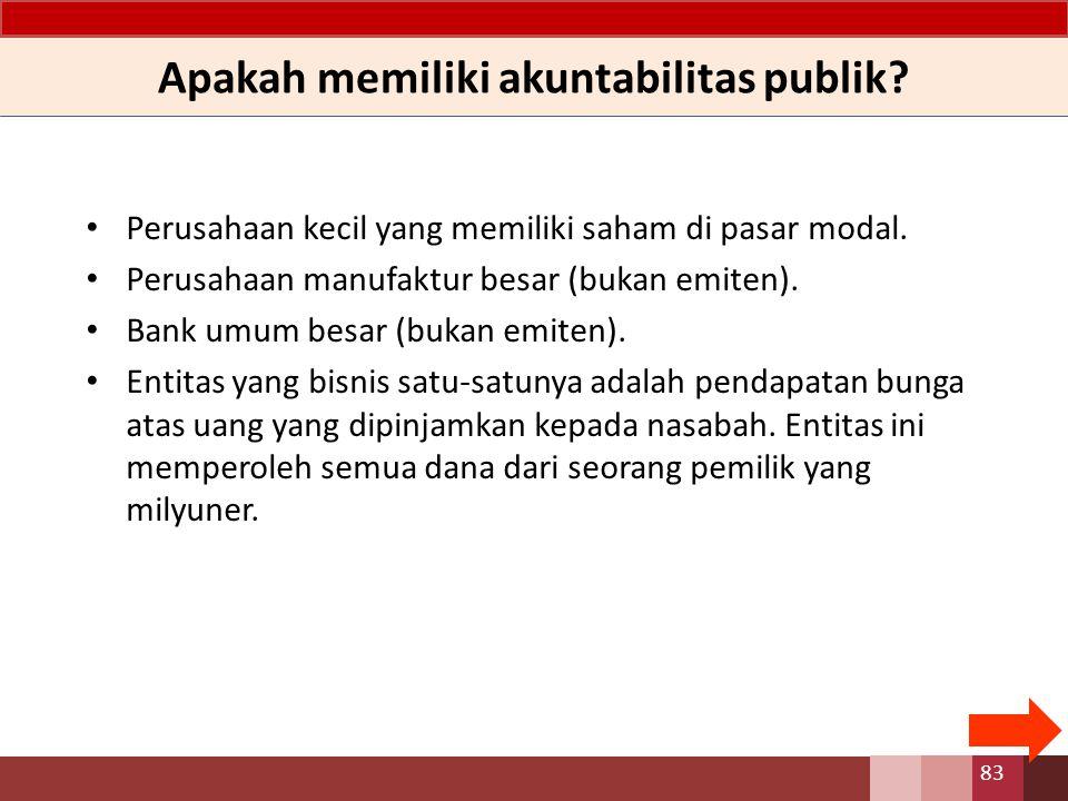 Apakah memiliki akuntabilitas publik? Perusahaan kecil yang memiliki saham di pasar modal. Perusahaan manufaktur besar (bukan emiten). Bank umum besar