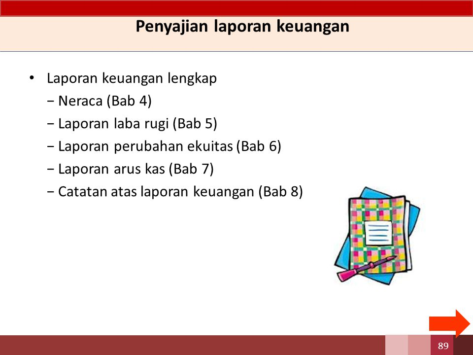 Penyajian laporan keuangan Laporan keuangan lengkap − Neraca (Bab 4) − Laporan laba rugi (Bab 5) − Laporan perubahan ekuitas (Bab 6) − Laporan arus kas (Bab 7) − Catatan atas laporan keuangan (Bab 8) 89