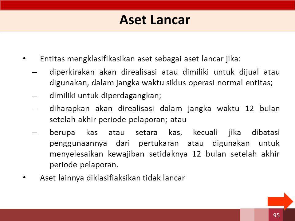 Aset Lancar Entitas mengklasifikasikan aset sebagai aset lancar jika: – diperkirakan akan direalisasi atau dimiliki untuk dijual atau digunakan, dalam