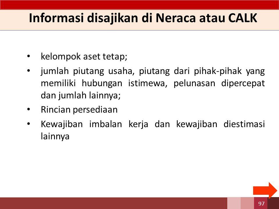 Informasi disajikan di Neraca atau CALK kelompok aset tetap; jumlah piutang usaha, piutang dari pihak-pihak yang memiliki hubungan istimewa, pelunasan
