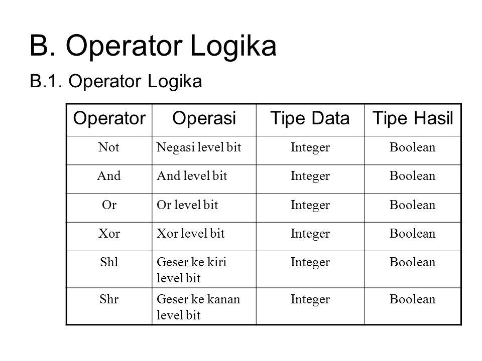 B. Operator Logika B.1. Operator Logika OperatorOperasiTipe DataTipe Hasil NotNegasi level bitIntegerBoolean AndAnd level bitIntegerBoolean OrOr level