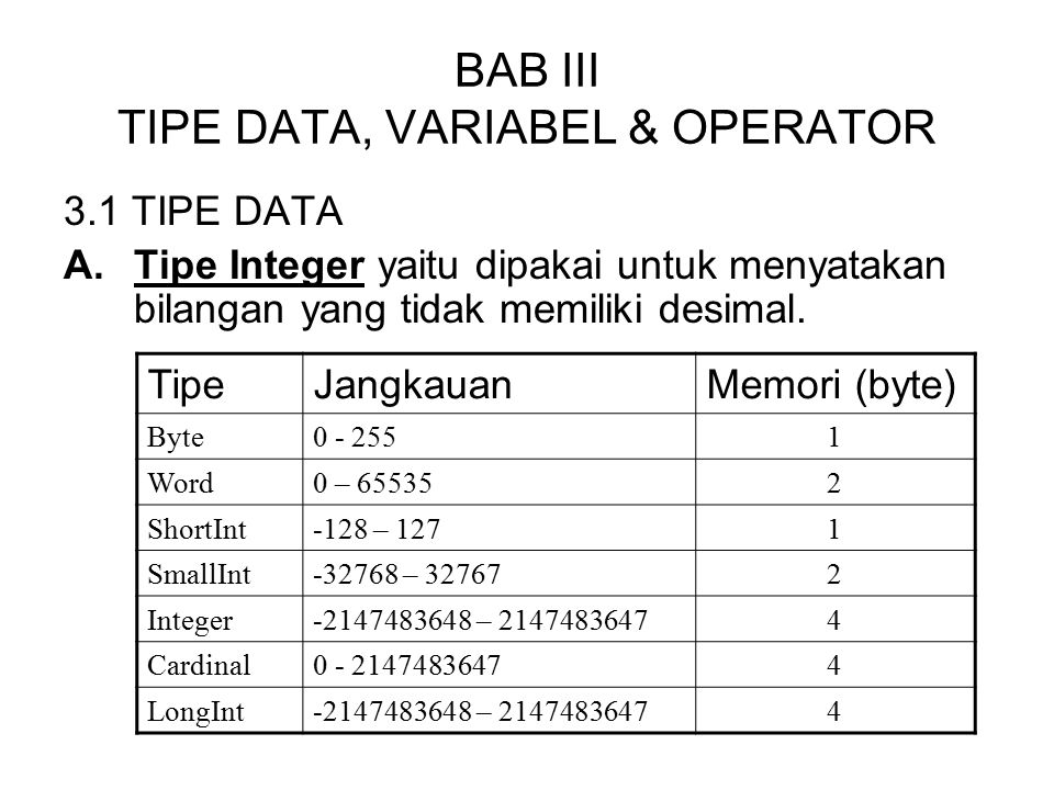 BAB III TIPE DATA, VARIABEL & OPERATOR 3.1 TIPE DATA A.Tipe Integer yaitu dipakai untuk menyatakan bilangan yang tidak memiliki desimal. TipeJangkauan