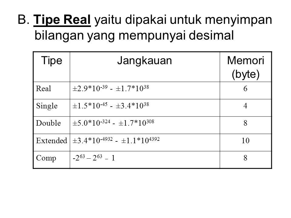 B. Tipe Real yaitu dipakai untuk menyimpan bilangan yang mempunyai desimal TipeJangkauanMemori (byte) Real±2.9*10 -39 - ±1.7*10 38 6 Single±1.5*10 -45