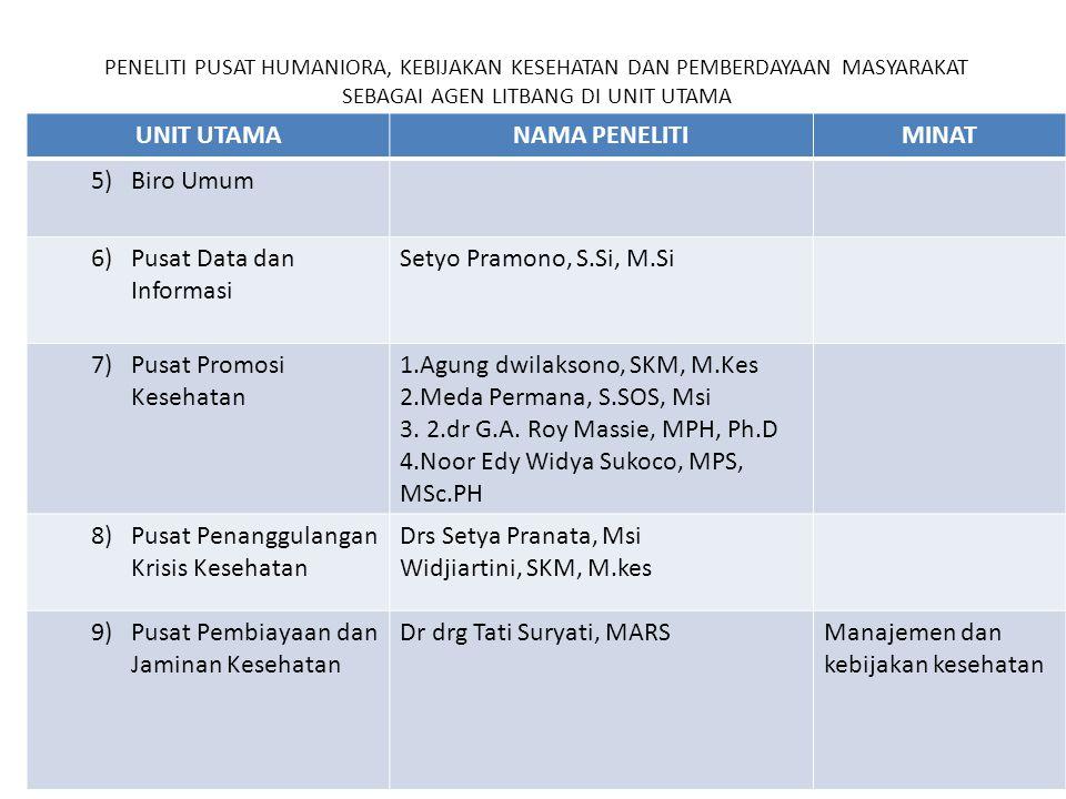 UNIT UTAMANAMA PENELITIMINAT 5)Biro Umum 6)Pusat Data dan Informasi Setyo Pramono, S.Si, M.Si 7)Pusat Promosi Kesehatan 1.Agung dwilaksono, SKM, M.Kes