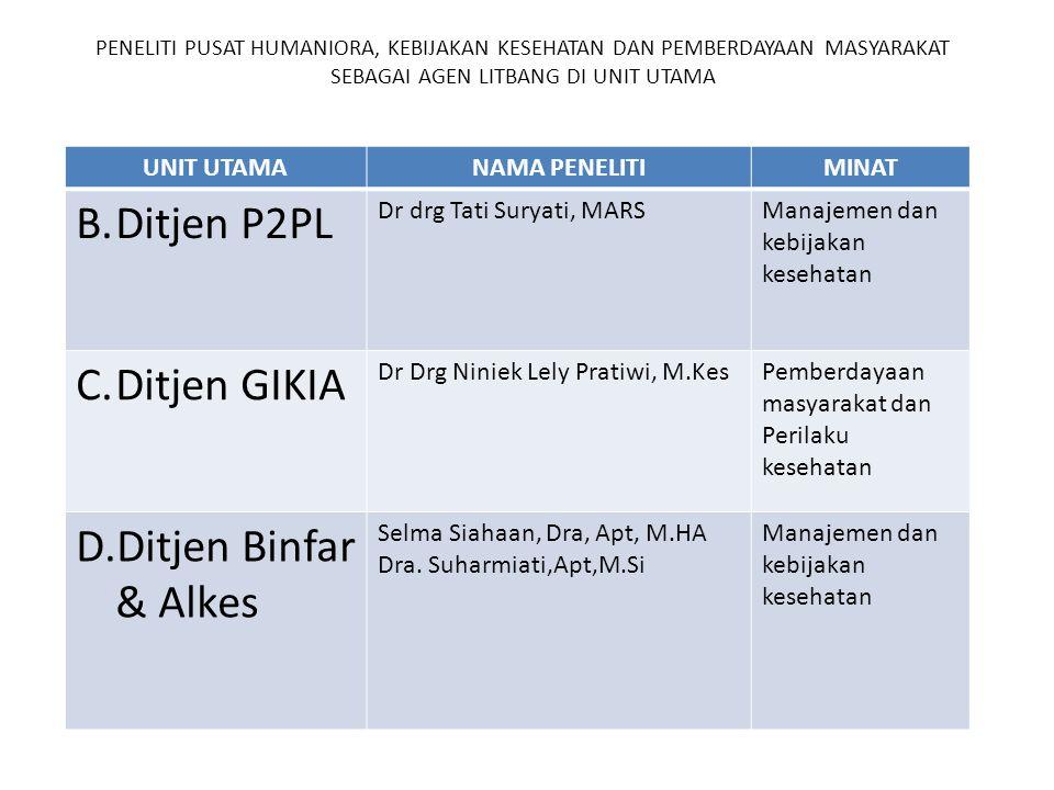 UNIT UTAMANAMA PENELITIMINAT B.Ditjen P2PL Dr drg Tati Suryati, MARSManajemen dan kebijakan kesehatan C.Ditjen GIKIA Dr Drg Niniek Lely Pratiwi, M.Kes