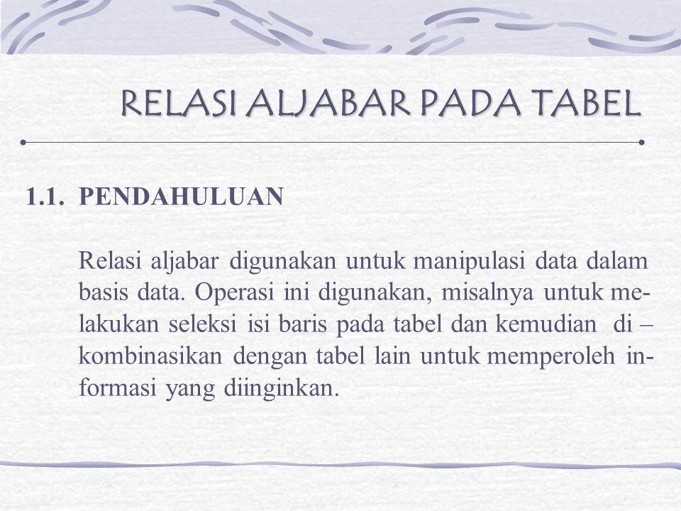 RELASI ALJABAR PADA TABEL 1.1.
