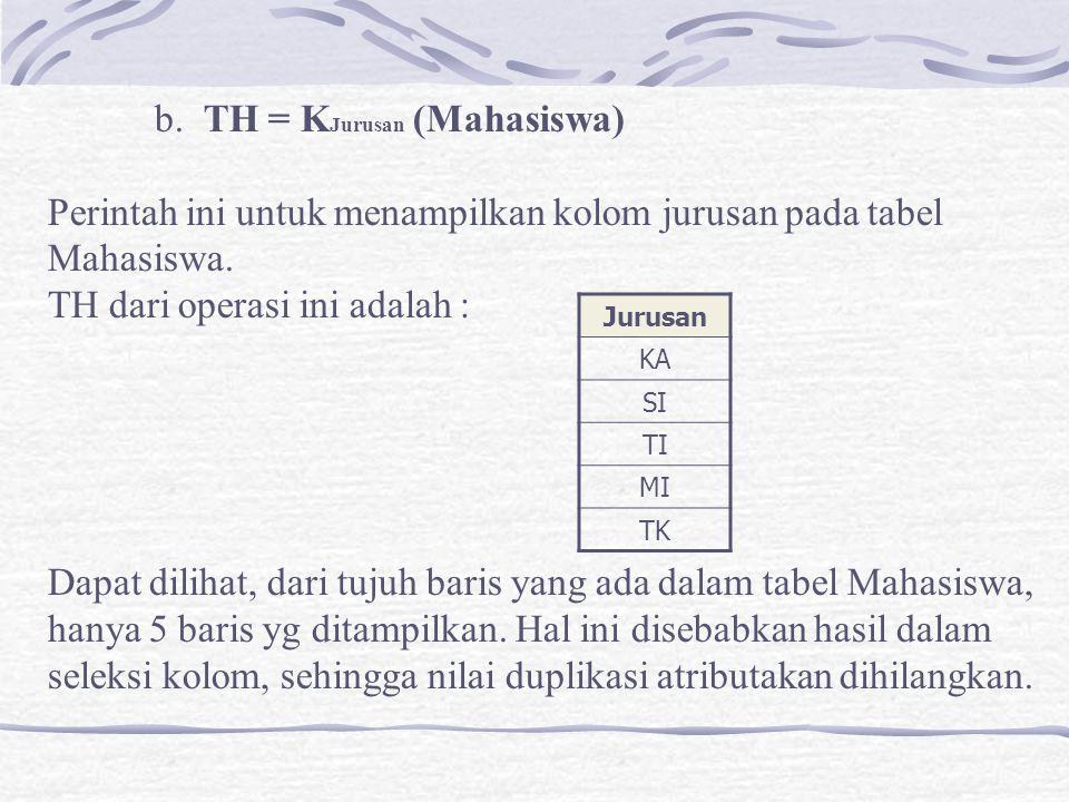 b.TH = K Jurusan (Mahasiswa) Perintah ini untuk menampilkan kolom jurusan pada tabel Mahasiswa.