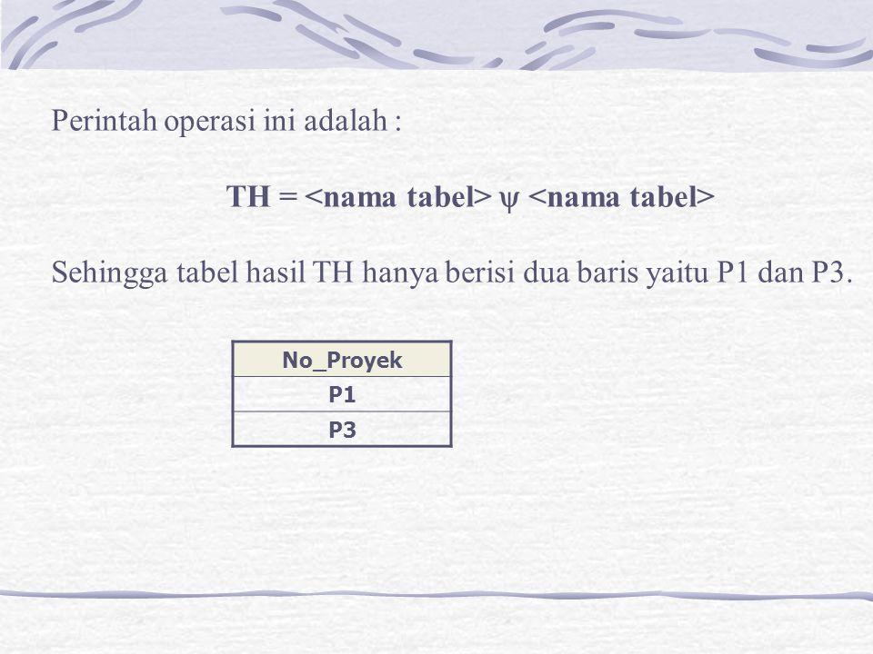 Perintah operasi ini adalah : TH =  Sehingga tabel hasil TH hanya berisi dua baris yaitu P1 dan P3.