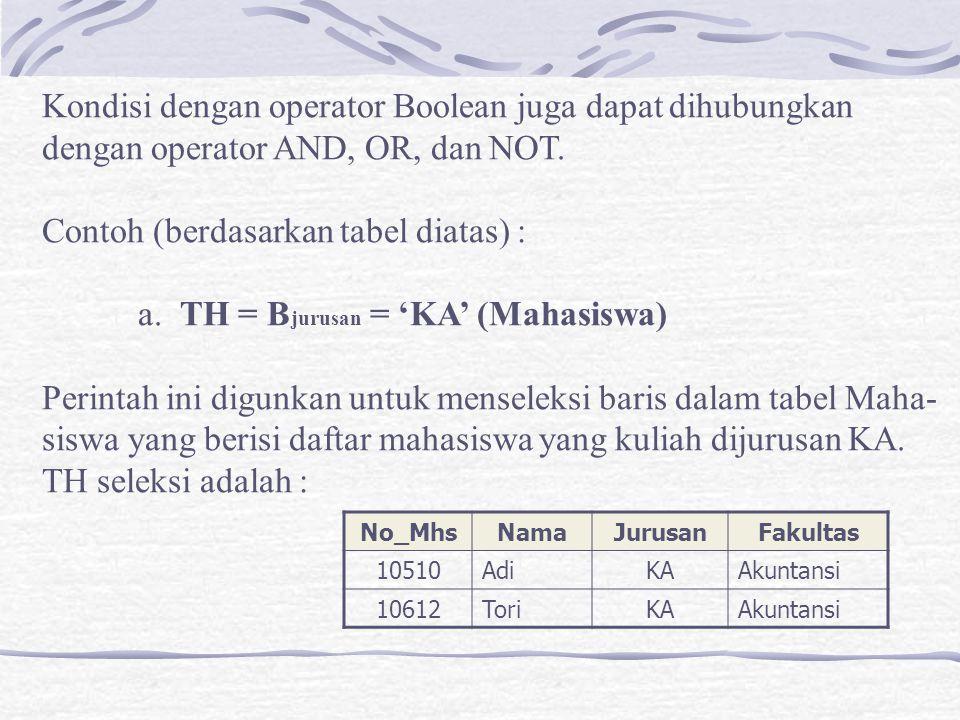 Hasil Union-nya adalah : No_KaryNama K12Himawan K25Jatmiko K26Rudi K30Hasto K20Roni K10Nanang K11Rita No_Kary K25 dan K20 muncul pada tabel Karyawan dan Pensiun, tetapi hanya muncul satu kali dalam tabel hasil penggabungan.