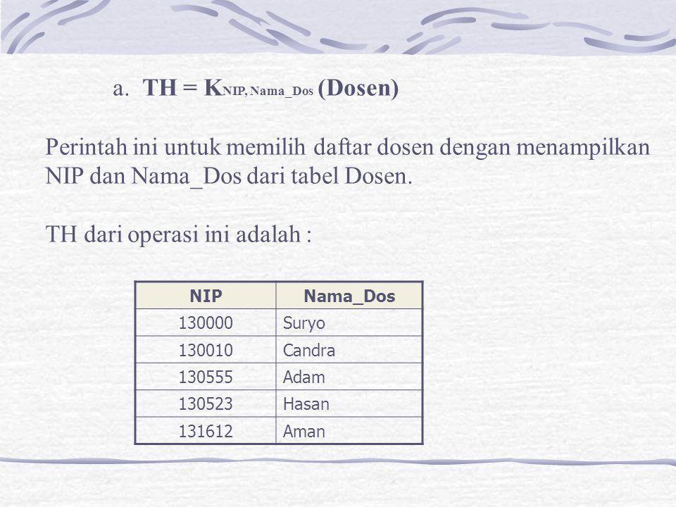 a. TH = K NIP, Nama_Dos (Dosen) Perintah ini untuk memilih daftar dosen dengan menampilkan NIP dan Nama_Dos dari tabel Dosen. TH dari operasi ini adal