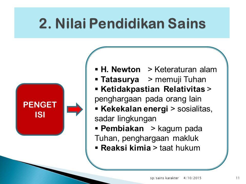 4/10/2015sp/sains karakter11 2.Nilai Pendidikan Sains PENGET ISI  H.