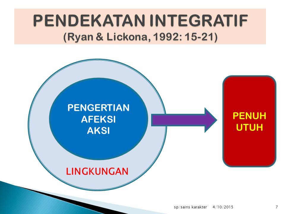 4/10/2015sp/sains karakter7 PENDEKATAN INTEGRATIF (Ryan & Lickona, 1992: 15-21) LINGKUNGAN PENGERTIAN AFEKSI AKSI PENUH UTUH