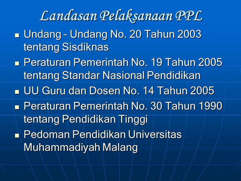 Landasan Pelaksanaan PPL Undang – Undang No. 20 Tahun 2003 tentang Sisdiknas Undang – Undang No. 20 Tahun 2003 tentang Sisdiknas Peraturan Pemerintah