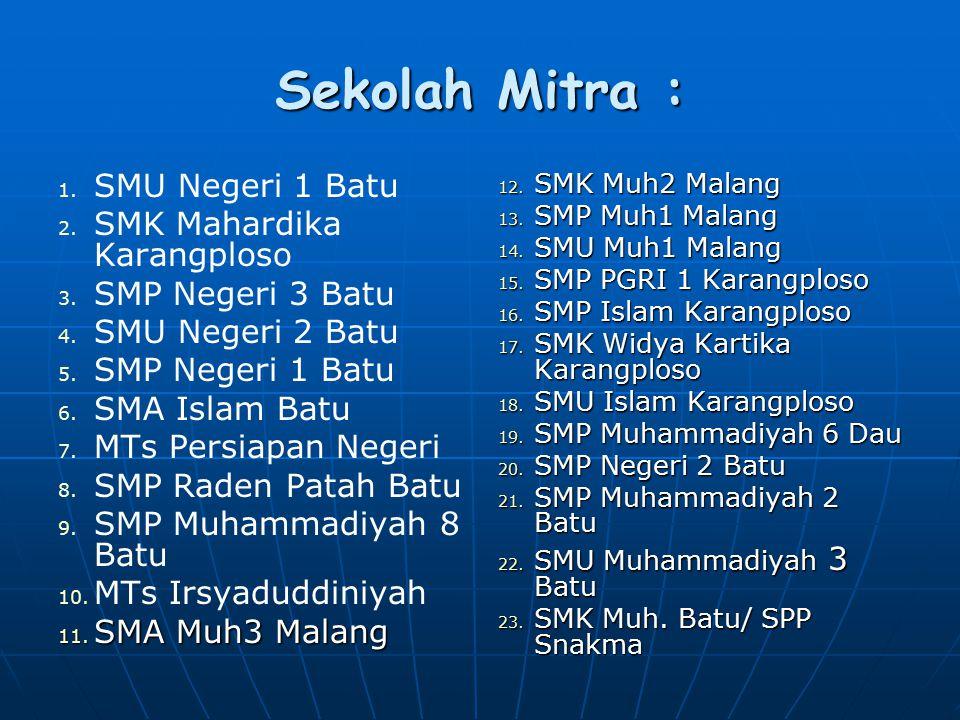 Sekolah Mitra : 1. 1. SMU Negeri 1 Batu 2. 2. SMK Mahardika Karangploso 3. 3. SMP Negeri 3 Batu 4. 4. SMU Negeri 2 Batu 5. 5. SMP Negeri 1 Batu 6. 6.