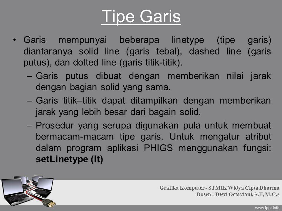 Tipe Garis Garis mempunyai beberapa linetype (tipe garis) diantaranya solid line (garis tebal), dashed line (garis putus), dan dotted line (garis titi