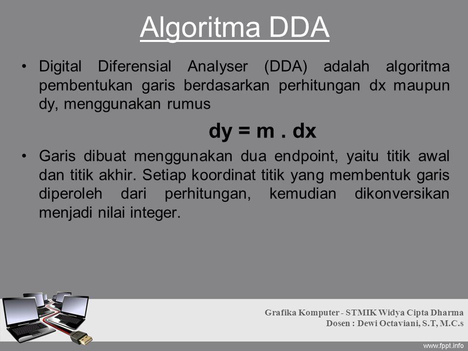 Algoritma DDA Digital Diferensial Analyser (DDA) adalah algoritma pembentukan garis berdasarkan perhitungan dx maupun dy, menggunakan rumus dy = m. dx