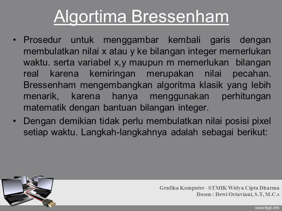 Algortima Bressenham Prosedur untuk menggambar kembali garis dengan membulatkan nilai x atau y ke bilangan integer memerlukan waktu. serta variabel x,