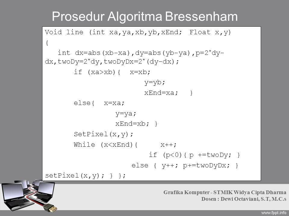 Prosedur Algoritma Bressenham Void line (int xa,ya,xb,yb,xEnd; Float x,y) { int dx=abs(xb-xa),dy=abs(yb-ya),p=2 * dy- dx,twoDy=2 * dy,twoDyDx=2 * (dy-