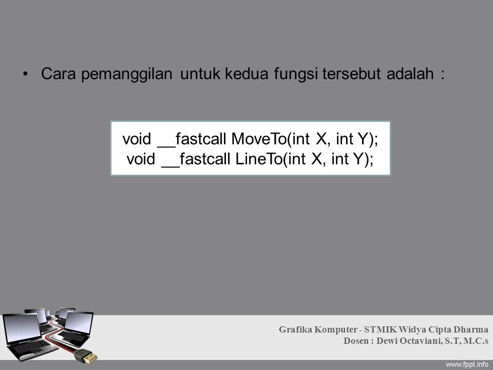 Cara pemanggilan untuk kedua fungsi tersebut adalah : Grafika Komputer - STMIK Widya Cipta Dharma Dosen : Dewi Octaviani, S.T, M.C.s void __fastcall M