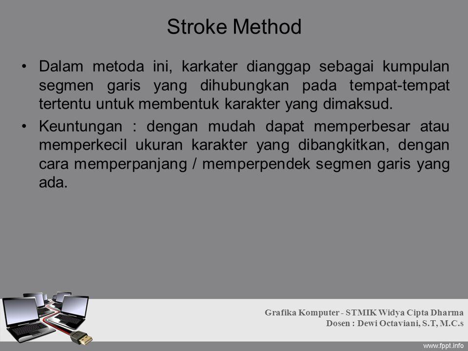 Stroke Method Dalam metoda ini, karkater dianggap sebagai kumpulan segmen garis yang dihubungkan pada tempat-tempat tertentu untuk membentuk karakter