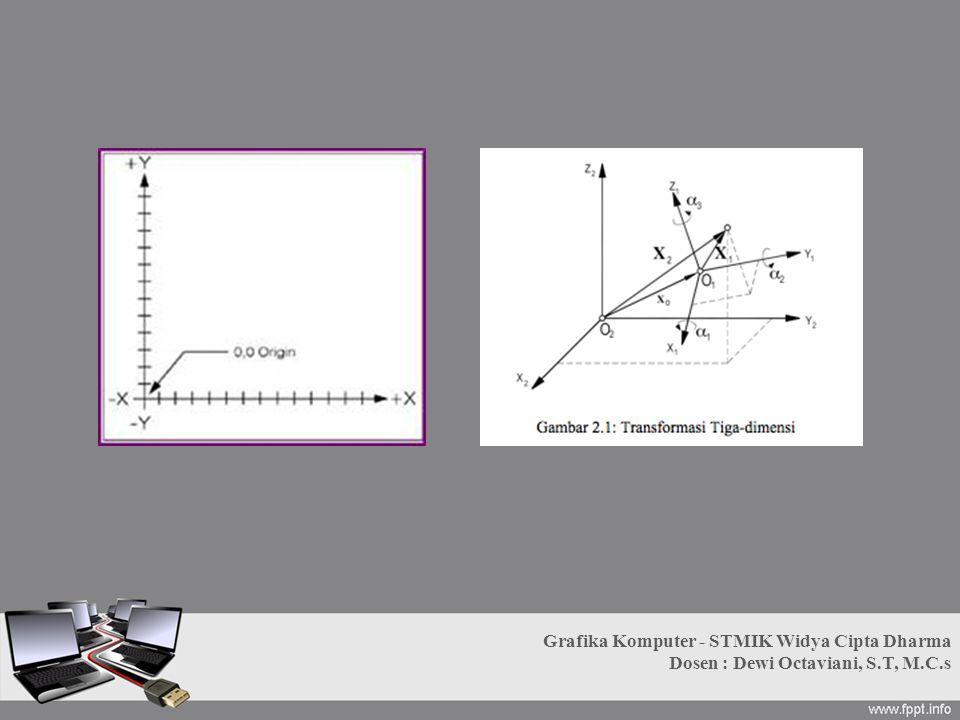 Grafika Komputer - STMIK Widya Cipta Dharma Dosen : Dewi Octaviani, S.T, M.C.s
