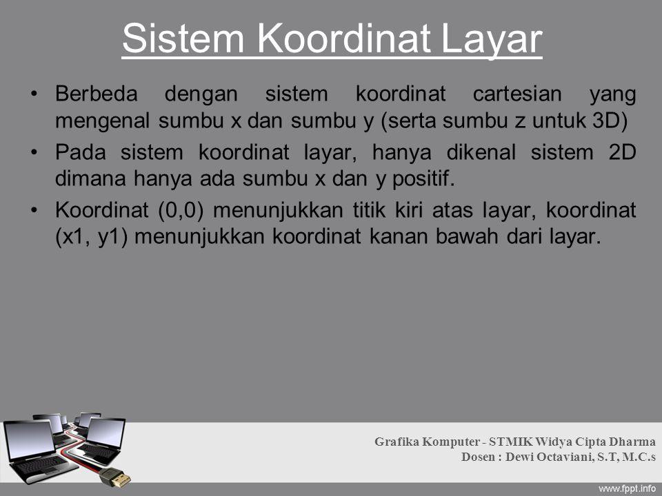Cara pemanggilan untuk kedua fungsi tersebut adalah : Grafika Komputer - STMIK Widya Cipta Dharma Dosen : Dewi Octaviani, S.T, M.C.s void __fastcall MoveTo(int X, int Y); void __fastcall LineTo(int X, int Y);
