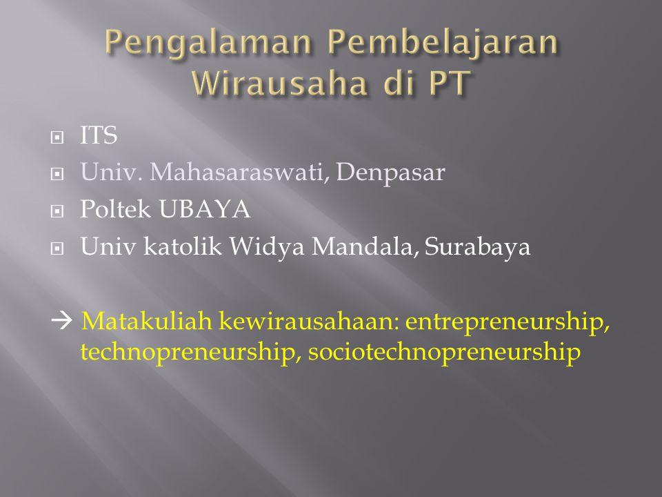  Komisaris Utama PT Widyantara  Dir.CV. SINJ (Surabaya)  Dir.