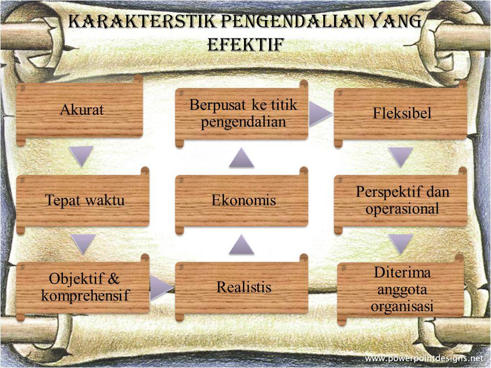 Karakterstik pengendalian yang efektif Akurat Tepat waktu Objektif & komprehensif RealistisEkonomis Berpusat ke titik pengendalian Fleksibel Perspekti