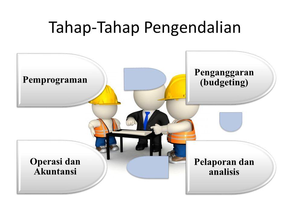 Tahap-Tahap Pengendalian Pemprograman Penganggaran (budgeting) Pelaporan dan analisis Operasi dan Akuntansi