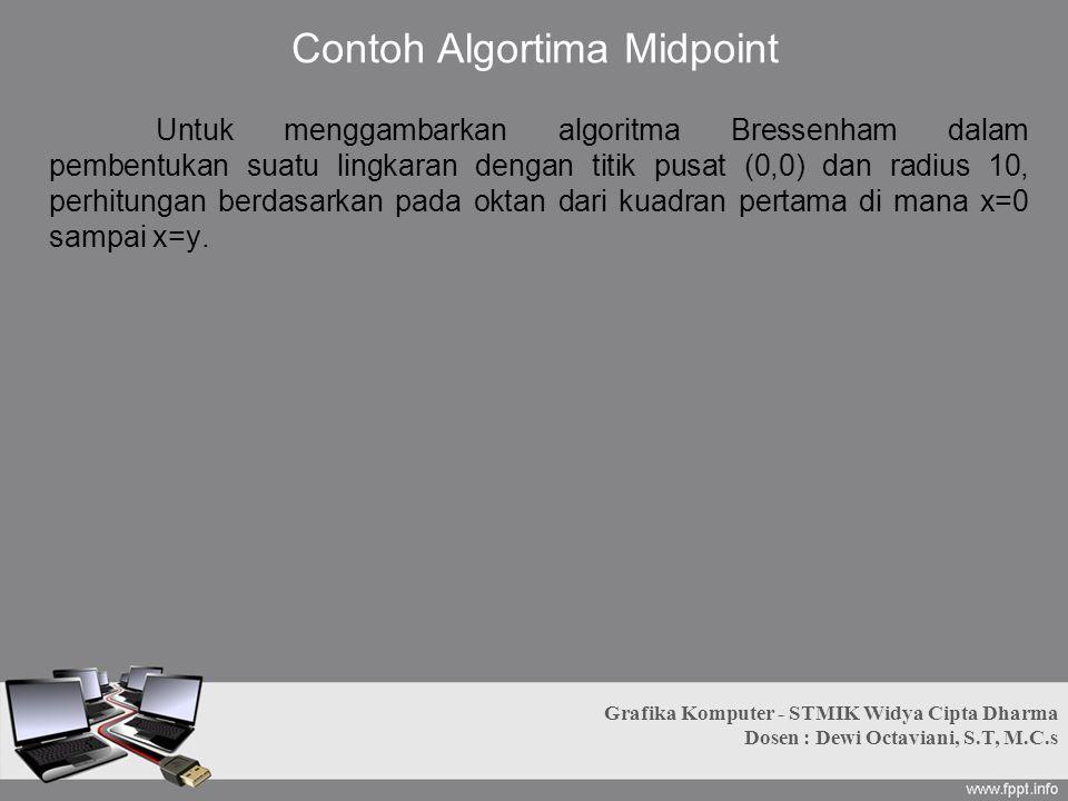 Contoh Algortima Midpoint Untuk menggambarkan algoritma Bressenham dalam pembentukan suatu lingkaran dengan titik pusat (0,0) dan radius 10, perhitung