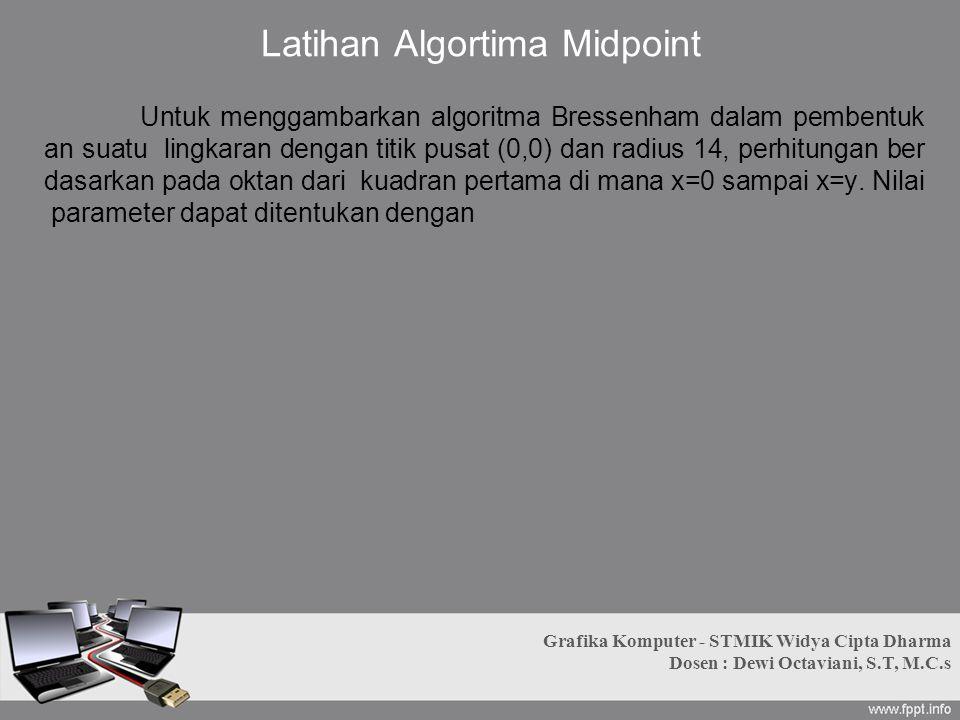 Latihan Algortima Midpoint Untuk menggambarkan algoritma Bressenham dalam pembentuk an suatu lingkaran dengan titik pusat (0,0) dan radius 14, perhitu
