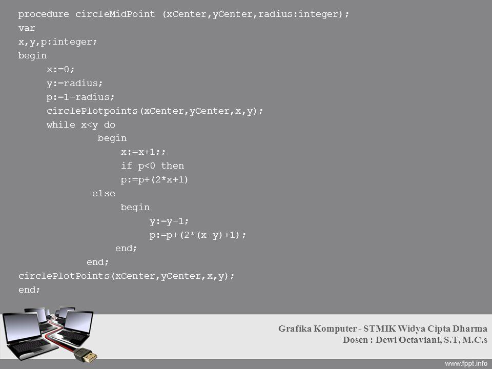 procedure circleMidPoint (xCenter,yCenter,radius:integer); var x,y,p:integer; begin x:=0; y:=radius; p:=1-radius; circlePlotpoints(xCenter,yCenter,x,y