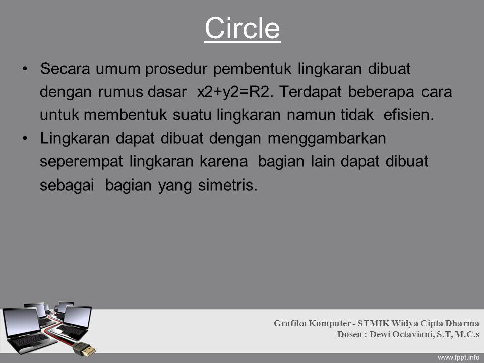Circle Secara umum prosedur pembentuk lingkaran dibuat dengan rumus dasar x2+y2=R2. Terdapat beberapa cara untuk membentuk suatu lingkaran namun tidak